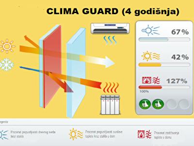 clima_guard 4GD