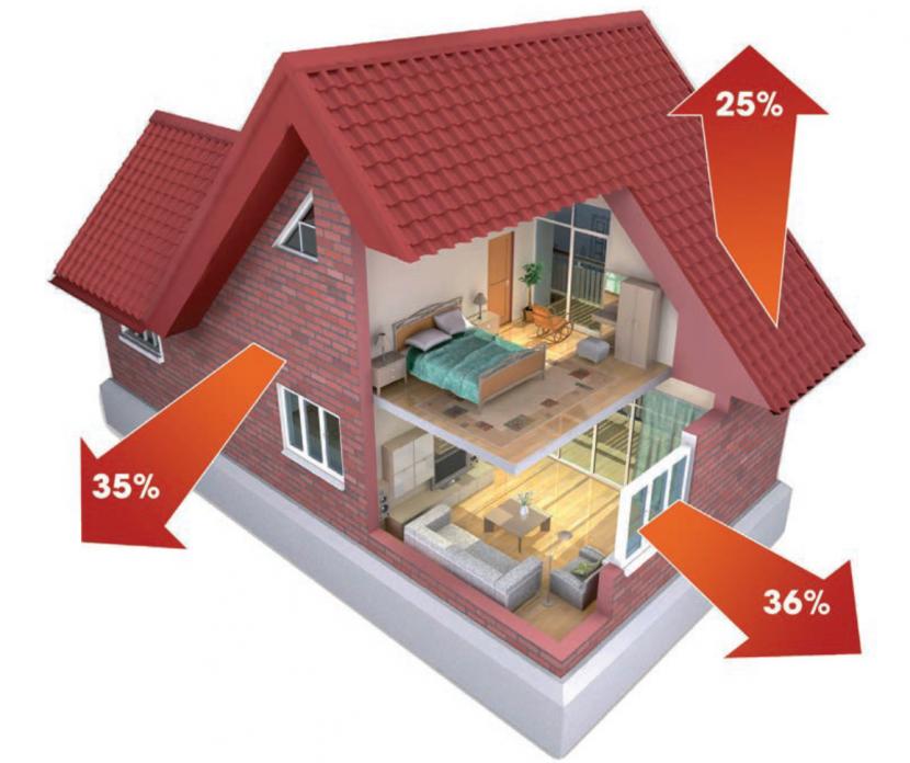 energetska-efikasnost